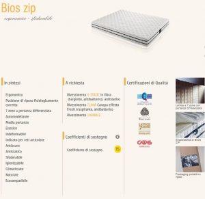 Bios Zip